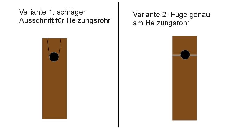 Skizze_Parkett_Heizungsrohr